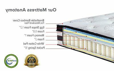 15 Innerspring and Foam Mattress with Pillow Full