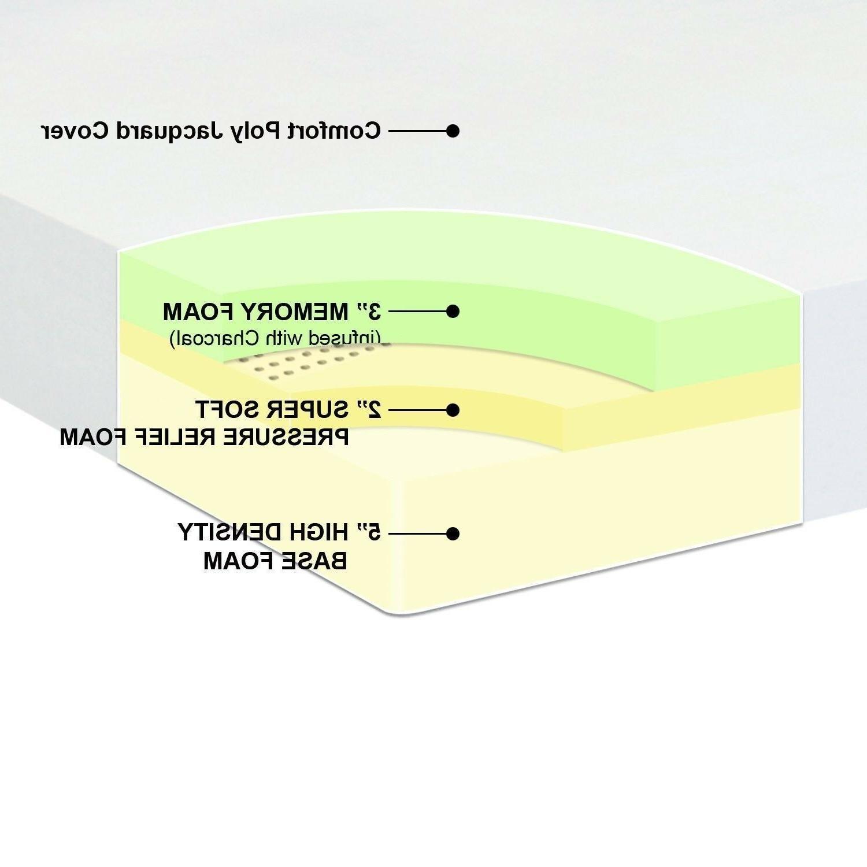 Best Mattress Memory Mattress,