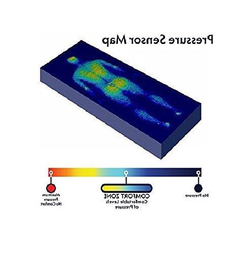 Zinus Night Therapy Memory Foam 4 Inch Pressure