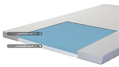 gel infused density foam mattress