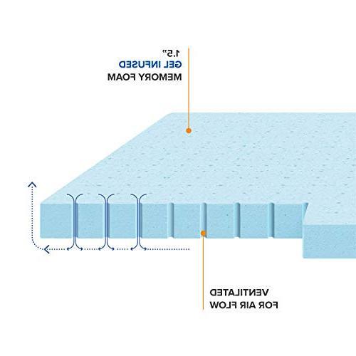 Best Price Short Queen - 1.5 Inch Foam Topper Cooling Queen